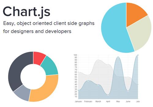 charts.js-example