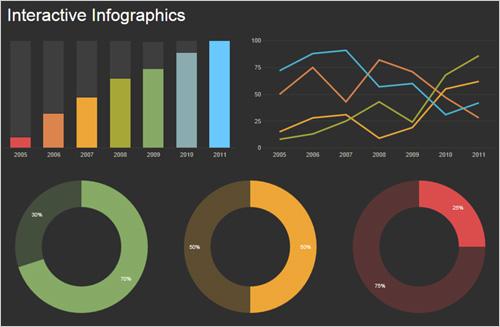google-charts-example